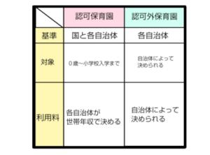 Born in February Daycare schedule